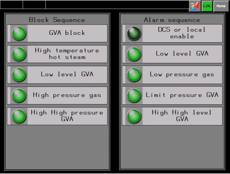Software SCADA schneider electric Caldaia