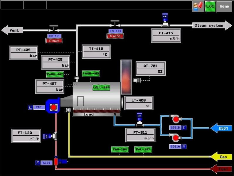 Software SCADA schneider electric Bruciatore