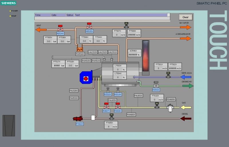 Software SCADA siemens WinCC Bruciatore